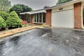 Detached for Rent, 419 Canterbury Cres #Main, Oakville, ON
